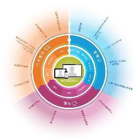 多平台综合管理系统助您决胜跨境新零售