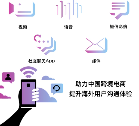 海外用戶通知及互動營銷