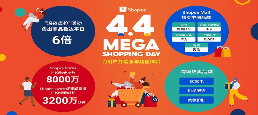 """Shopee 4.4超值购物日引领东南亚""""深夜疯抢""""潮"""