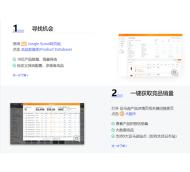 Jungle Scout网页月版,大数据选品+运营,亚马逊卖家必备!
