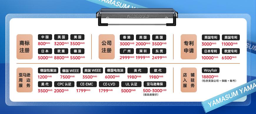 商标注册月度价格表